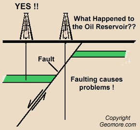 Faulting Causes PROBLEMS